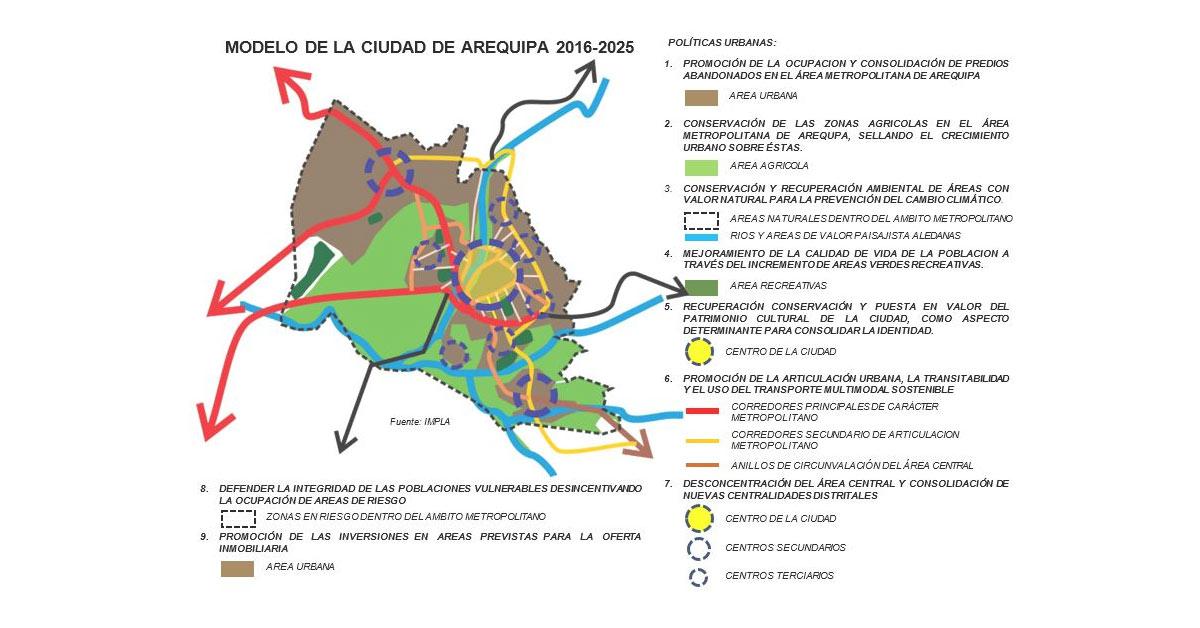 La importancia de los certificados de zonificación para las empresas en el Perú